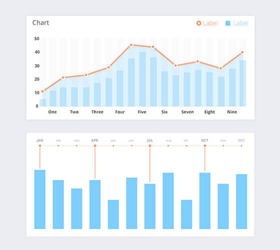 Gráficos e componentes de UI
