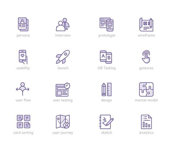 Ícones Baseados nos processos de UX/UI